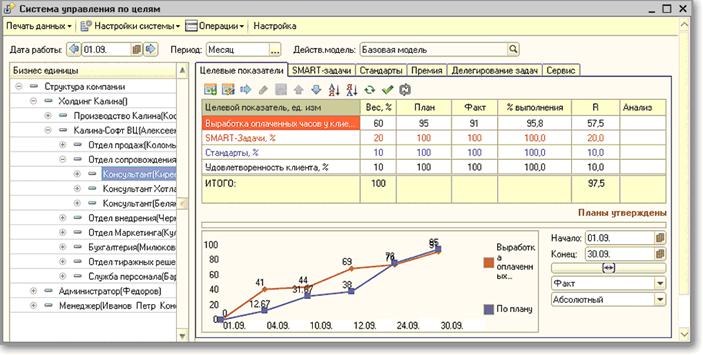 1с бухгалтерия внедрение centit.ru установка 1с77 на windows 7 64