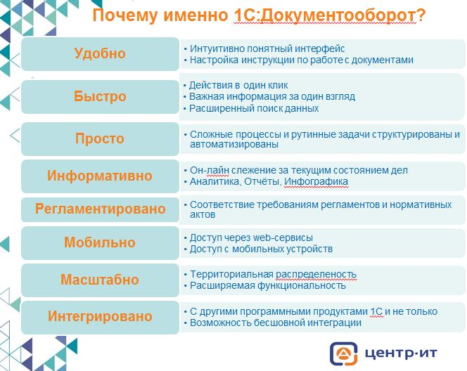 1с бухгалтерия внедрение centit.ru расчет ндфл на переходящие отпускные в 1с 8.2 украина
